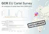 EU Cartel Survey